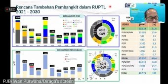 Tahun Ini, PJB Targetkan 8.085 MW dalam RUPTL